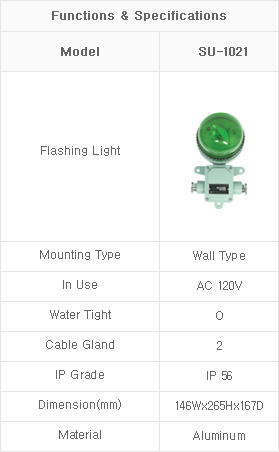 Product 09 01 additionally IS Barriers besides Din Rail Mounted Power Supplies also Multi Light Led Flashlight likewise Battery Light Fixtures. on intrinsically safe wiring